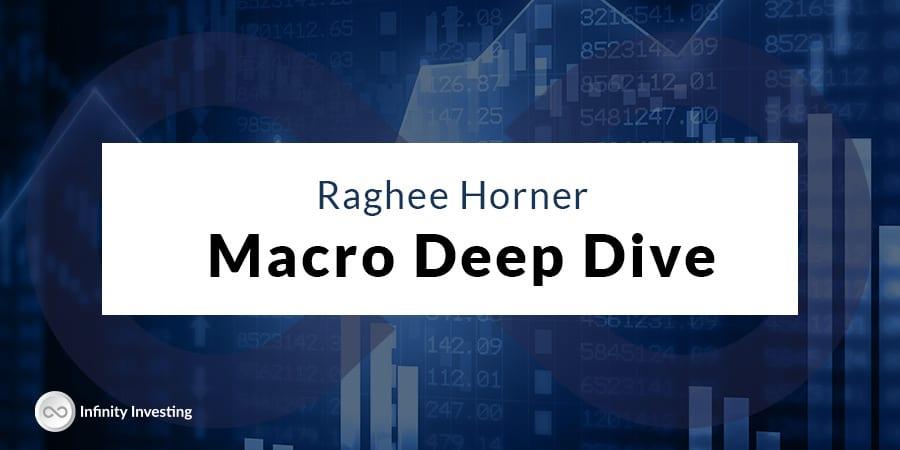 Macro Market Deep Dive Raghee Horner 900x450