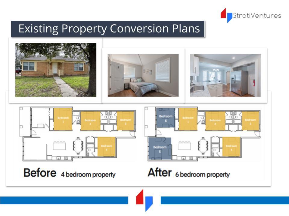 Copy Of SVI Webinar Anderson Cohousing Padspit 07 24 2021.pptx